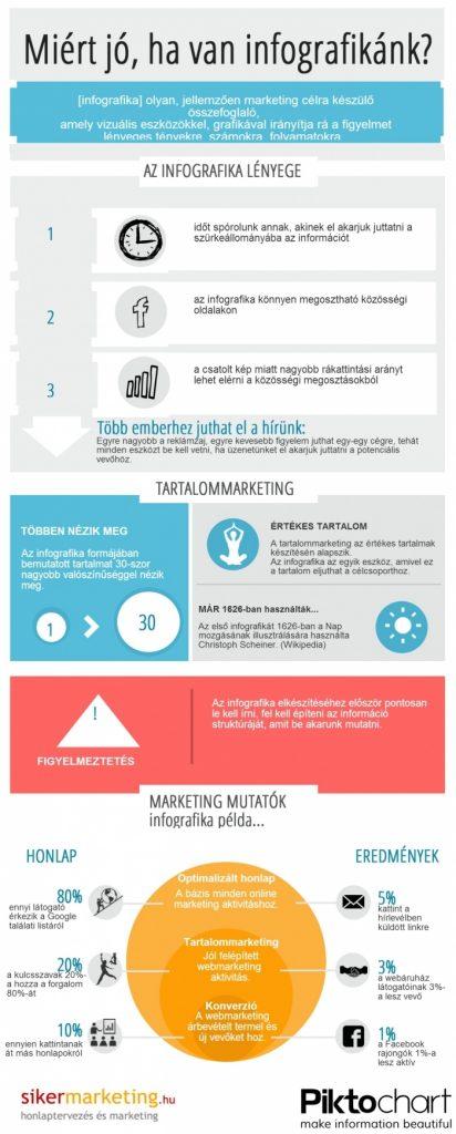 infografika: az infografika előnyei